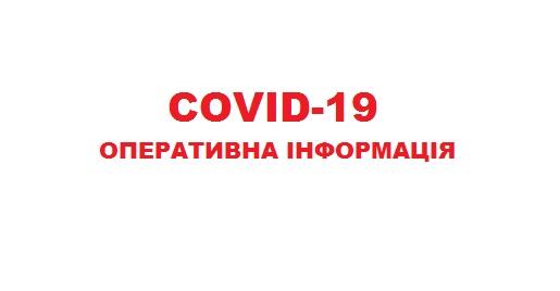 Станом на 20 липня 1 хворий одужав, нових лабораторно підтверджених випадківінфікування на COVID-19 не встановлено