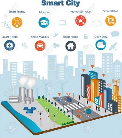 Civic tech – інструмент якісної взаємодії